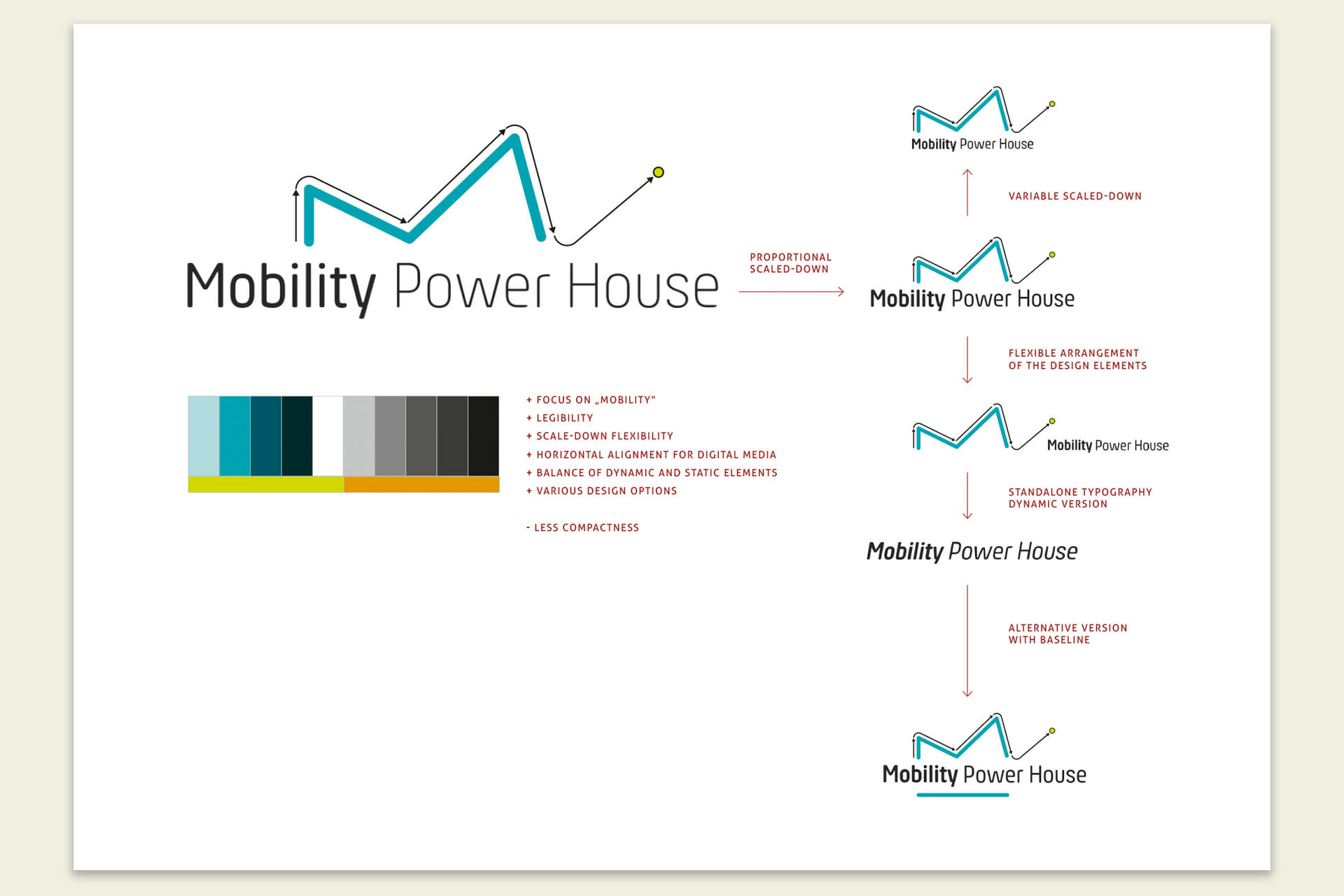 Mobility Power House Logoentwicklung